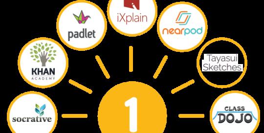 Educatieve apps en tools deel 1