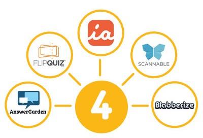 Educatieve apps en tools deel 4