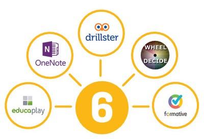 Educatieve apps en tools deel 3