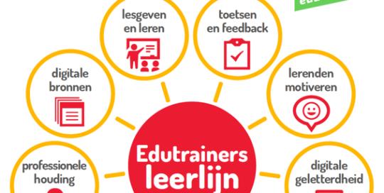 Edutrainers Leerlijn digitale vaardigheden