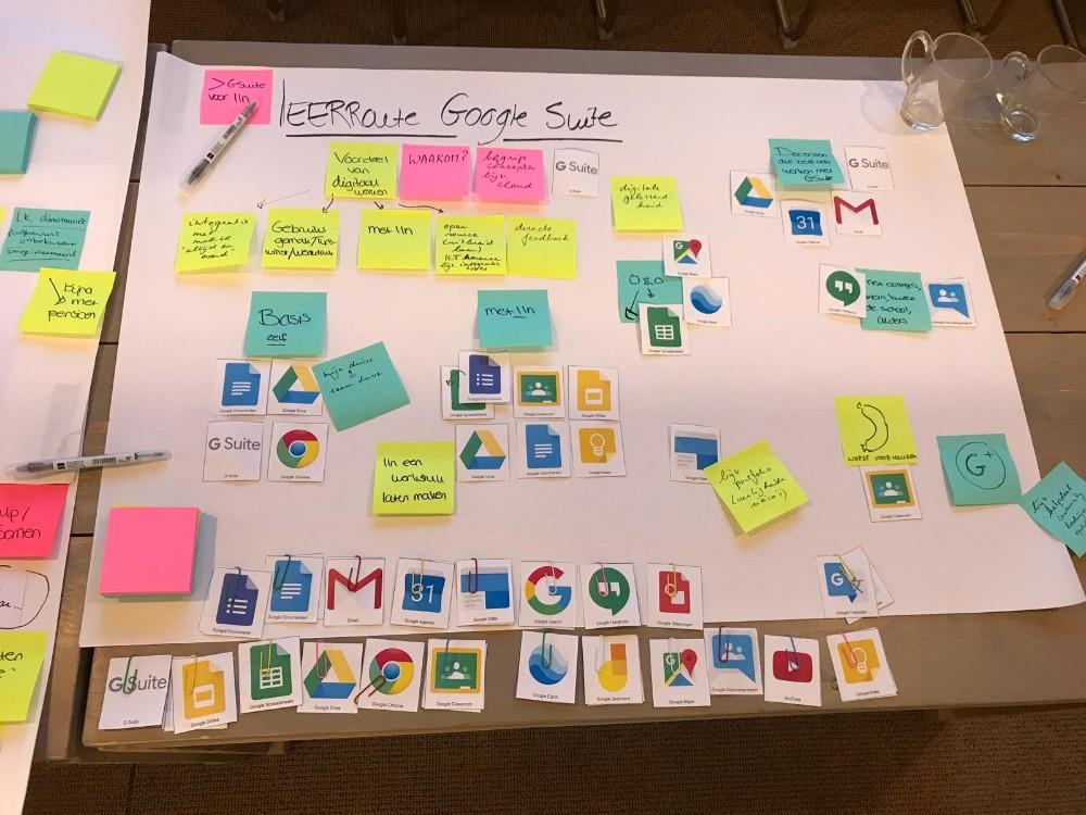 Ontwikkelen met experts brainstorm