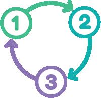 Programma Digitaal Didactisch Vaardig Logo 123